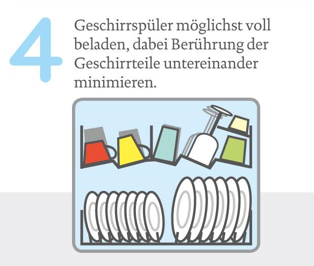 Tipps Und Infos Zum Geschirrspulen