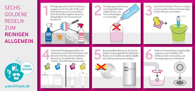 Wohnung, Küche, Bad und WC richtig putzen
