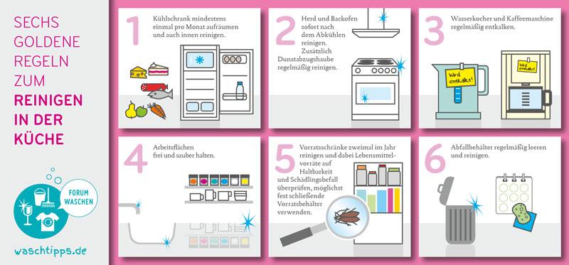 7 Tipps, wie Sie Ihr Ceranfeld richtig reinigen