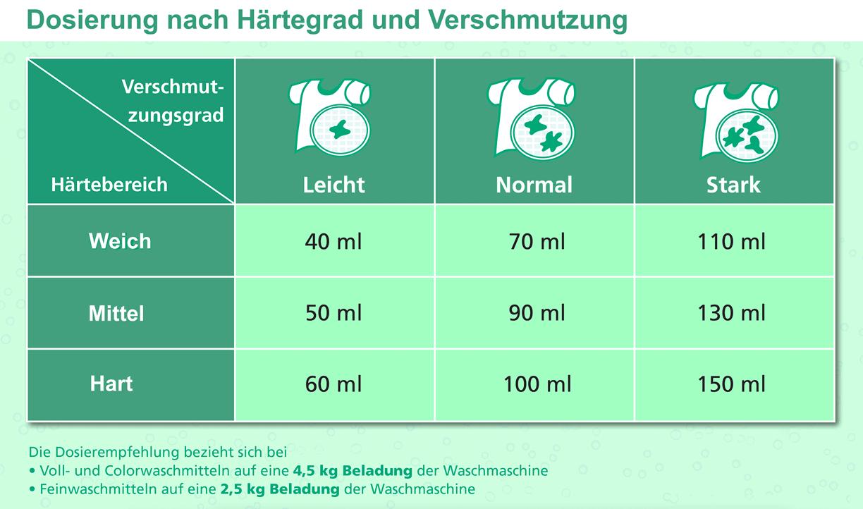 download Die Prüfung der Unternehmungen 1972